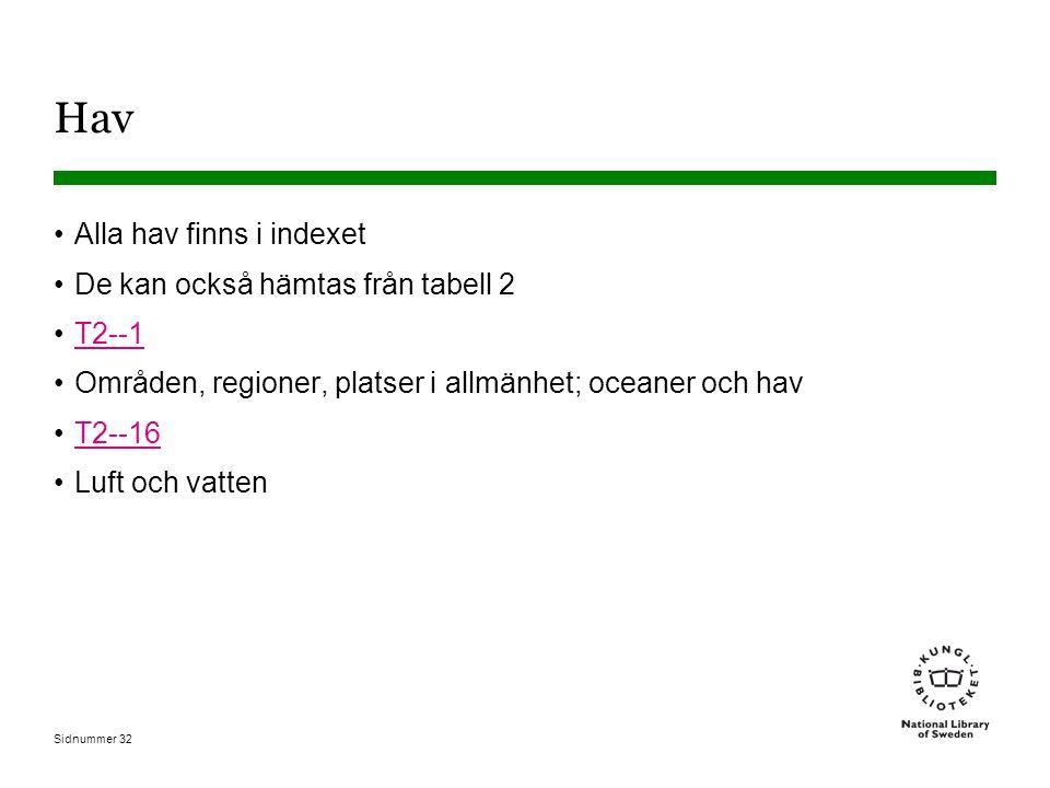 Sidnummer 32 Hav Alla hav finns i indexet De kan också hämtas från tabell 2 T2--1 Områden, regioner, platser i allmänhet; oceaner och hav T2--16 Luft och vatten