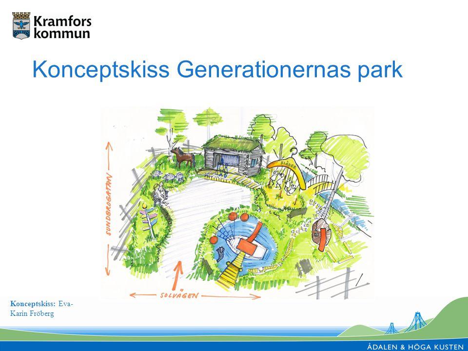 Konceptskiss Generationernas park Konceptskiss: Eva- Karin Fröberg