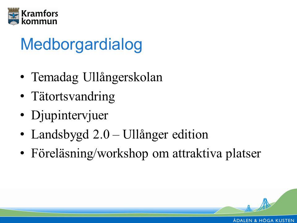 Medborgardialog Temadag Ullångerskolan Tätortsvandring Djupintervjuer Landsbygd 2.0 – Ullånger edition Föreläsning/workshop om attraktiva platser