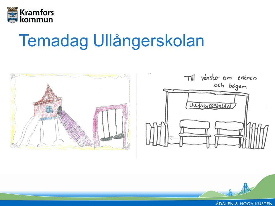 Temadag Ullångerskolan