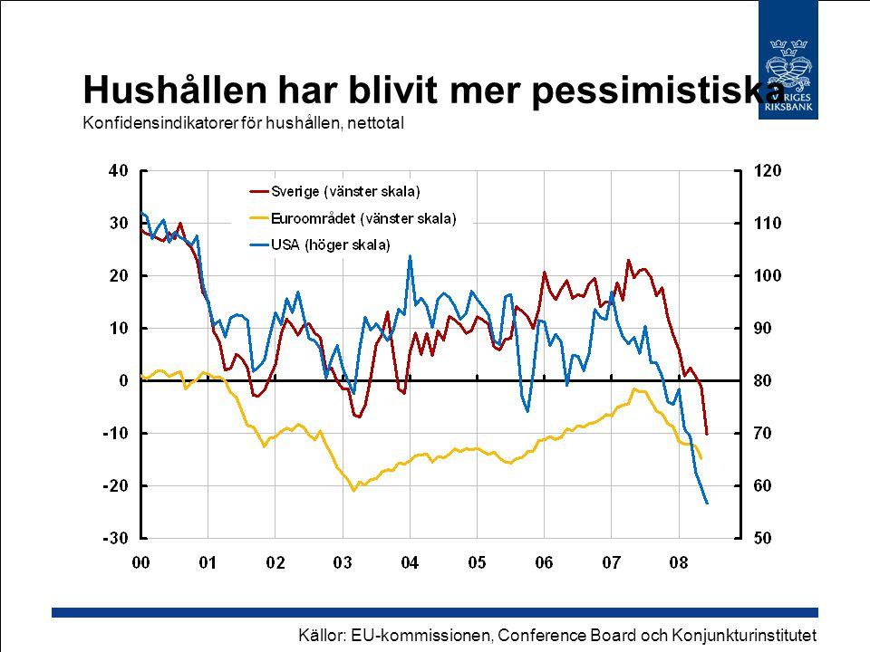 Hushållen har blivit mer pessimistiska Konfidensindikatorer för hushållen, nettotal Källor: EU-kommissionen, Conference Board och Konjunkturinstitutet
