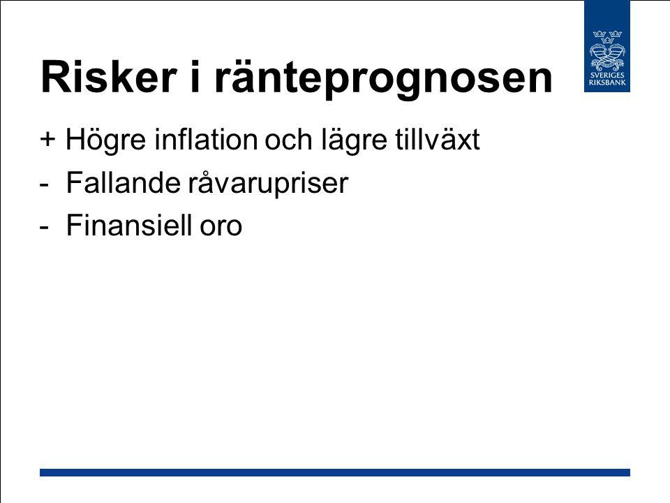 Risker i ränteprognosen + Högre inflation och lägre tillväxt - Fallande råvarupriser - Finansiell oro