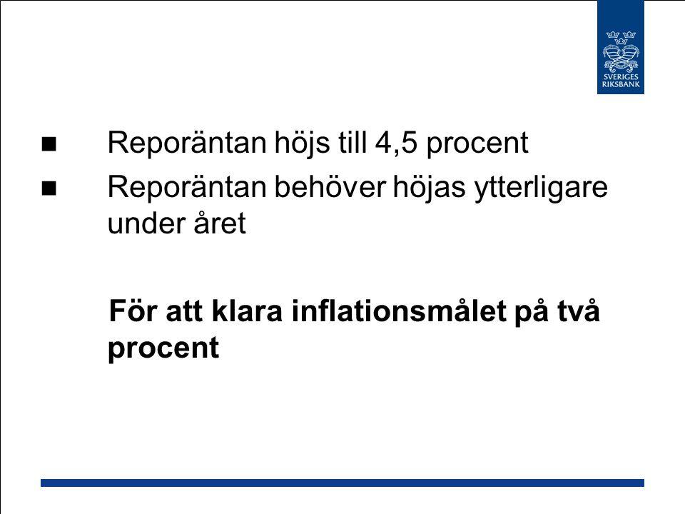 Reporäntan höjs till 4,5 procent Reporäntan behöver höjas ytterligare under året För att klara inflationsmålet på två procent