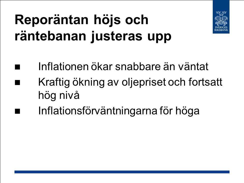 Inflationen ökar snabbare än väntat Kraftig ökning av oljepriset och fortsatt hög nivå Inflationsförväntningarna för höga Reporäntan höjs och räntebanan justeras upp