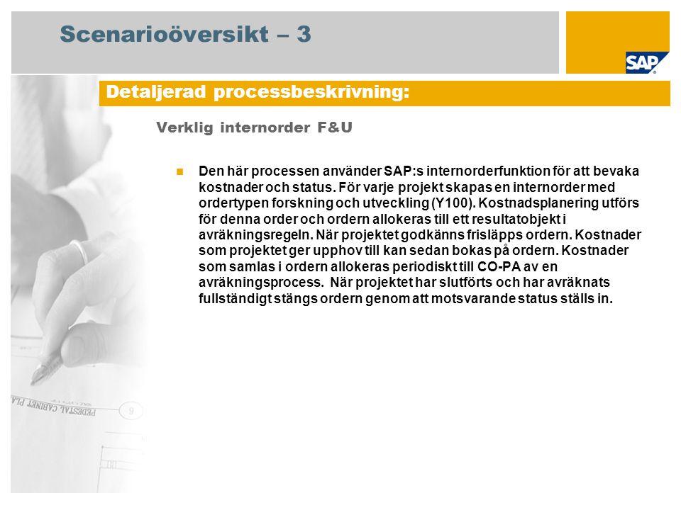 Scenarioöversikt – 3 Verklig internorder F&U Den här processen använder SAP:s internorderfunktion för att bevaka kostnader och status.