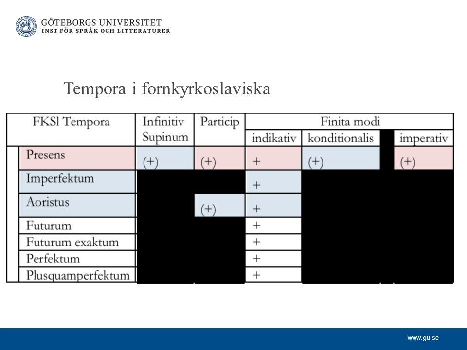 www.gu.se Tempora i fornkyrkoslaviska