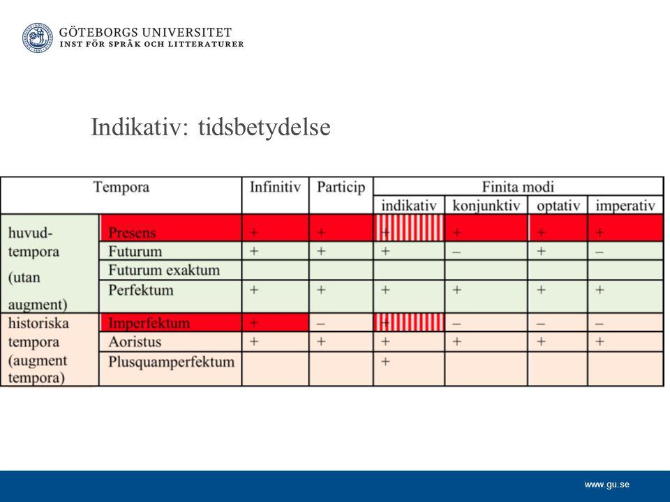 www.gu.se Indikativ: tidsbetydelse