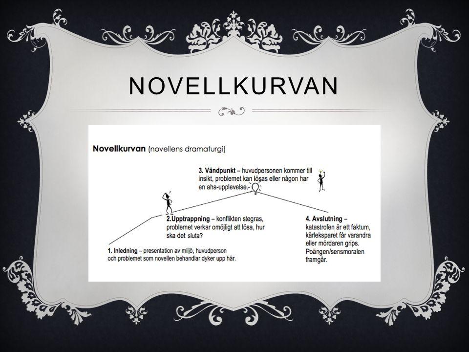 NOVELLKURVAN