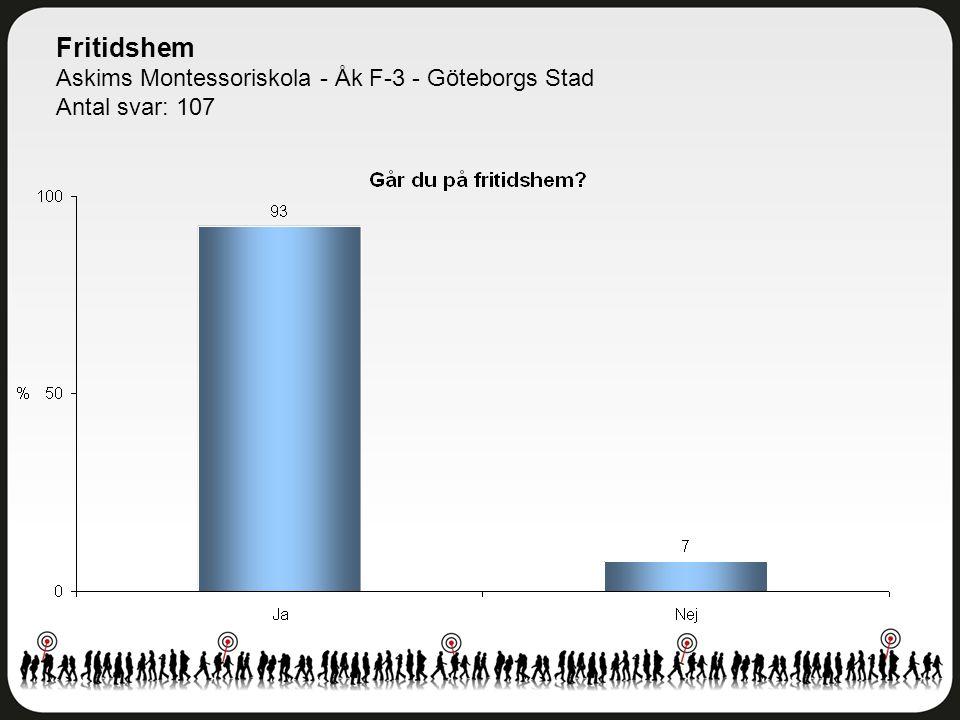 Fritidshem Askims Montessoriskola - Åk F-3 - Göteborgs Stad Antal svar: 107