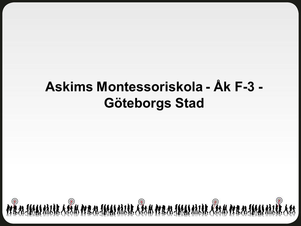 Askims Montessoriskola - Åk F-3 - Göteborgs Stad