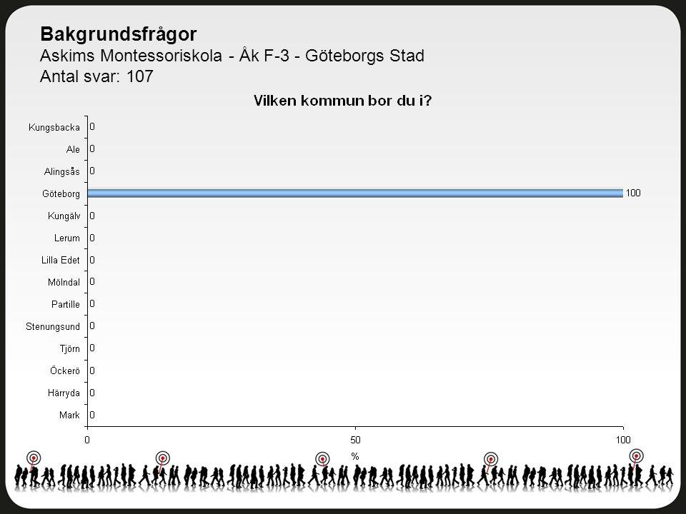 Bakgrundsfrågor Askims Montessoriskola - Åk F-3 - Göteborgs Stad Antal svar: 107