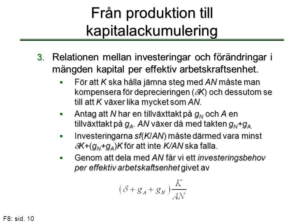 F8: sid. 10 Från produktion till kapitalackumulering 3. Relationen mellan investeringar och förändringar i mängden kapital per effektiv arbetskraftsen