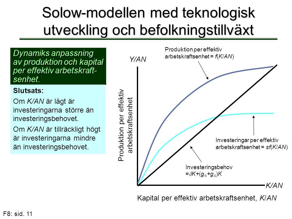 F8: sid. 11 Solow-modellen med teknologisk utveckling och befolkningstillväxt Dynamiks anpassning av produktion och kapital per effektiv arbetskraft-