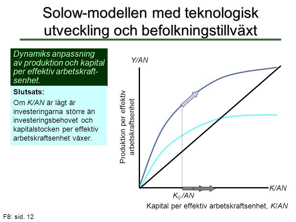 F8: sid. 12 Solow-modellen med teknologisk utveckling och befolkningstillväxt Dynamiks anpassning av produktion och kapital per effektiv arbetskraft-