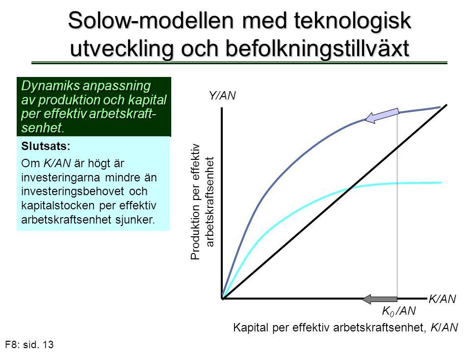 F8: sid. 13 Solow-modellen med teknologisk utveckling och befolkningstillväxt Dynamiks anpassning av produktion och kapital per effektiv arbetskraft-