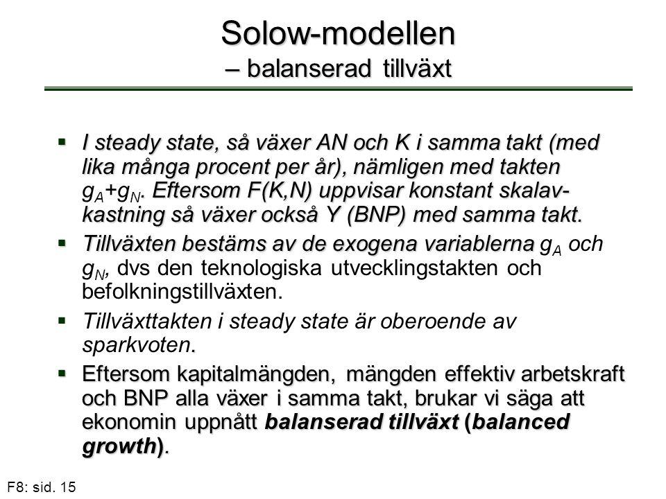F8: sid. 15 Solow-modellen – balanserad tillväxt  I steady state, så växer AN och K i samma takt (med lika många procent per år), nämligen med takten