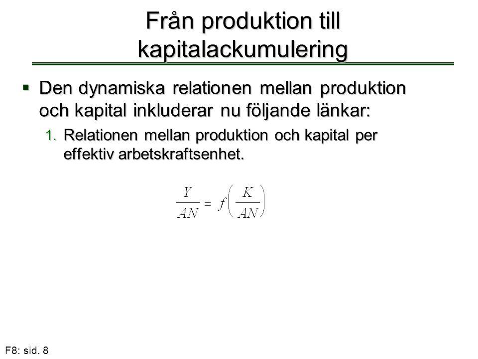 F8: sid. 8 Från produktion till kapitalackumulering  Den dynamiska relationen mellan produktion och kapital inkluderar nu följande länkar: 1. Relatio