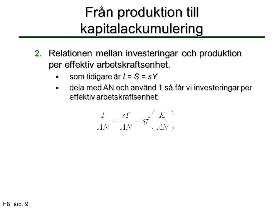F8: sid. 9 Från produktion till kapitalackumulering 2. Relationen mellan investeringar och produktion per effektiv arbetskraftsenhet.  som tidigare ä
