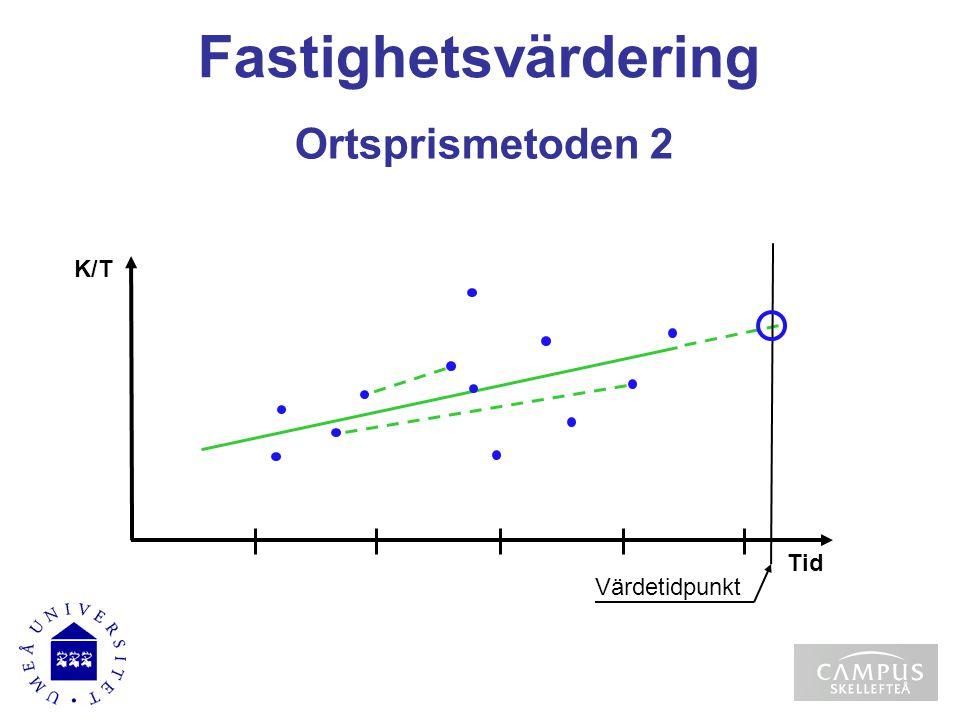 Fastighetsvärdering Tid K/T Värdetidpunkt Ortsprismetoden 2