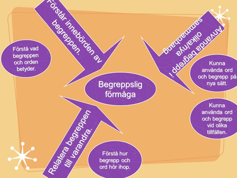 Begreppslig förmåga Förstå hur begrepp och ord hör ihop. Kunna använda ord och begrepp på nya sätt. Kunna använda ord och begrepp vid olika tillfällen