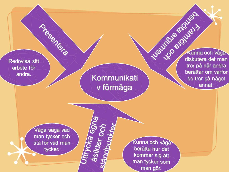 Kommunikati v förmåga Kunna och våga diskutera det man tror på när andra berättar om varför de tror på något annat. Våga säga vad man tycker och stå f