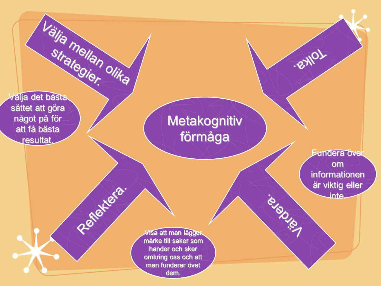 Metakognitiv förmåga Fundera över om informationen är viktig eller inte. Välja det bästa sättet att göra något på för att få bästa resultat. Visa att