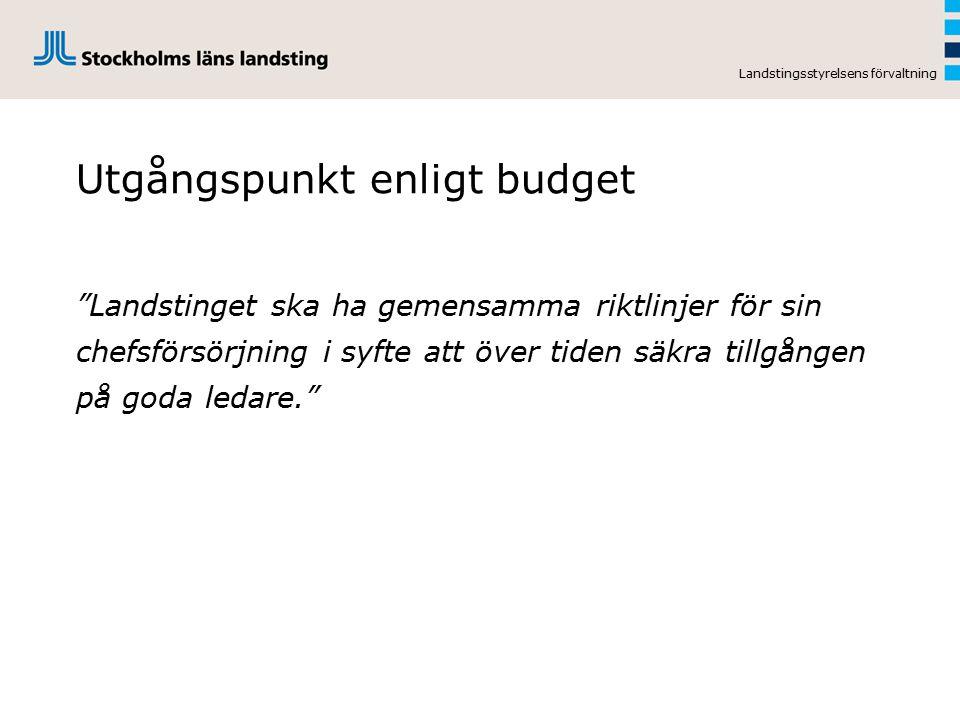 """Utgångspunkt enligt budget """"Landstinget ska ha gemensamma riktlinjer för sin chefsförsörjning i syfte att över tiden säkra tillgången på goda ledare."""""""