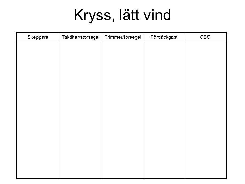Kryss, lätt vind SkeppareTaktiker/storsegelTrimmer/försegelFördäckgastOBS!