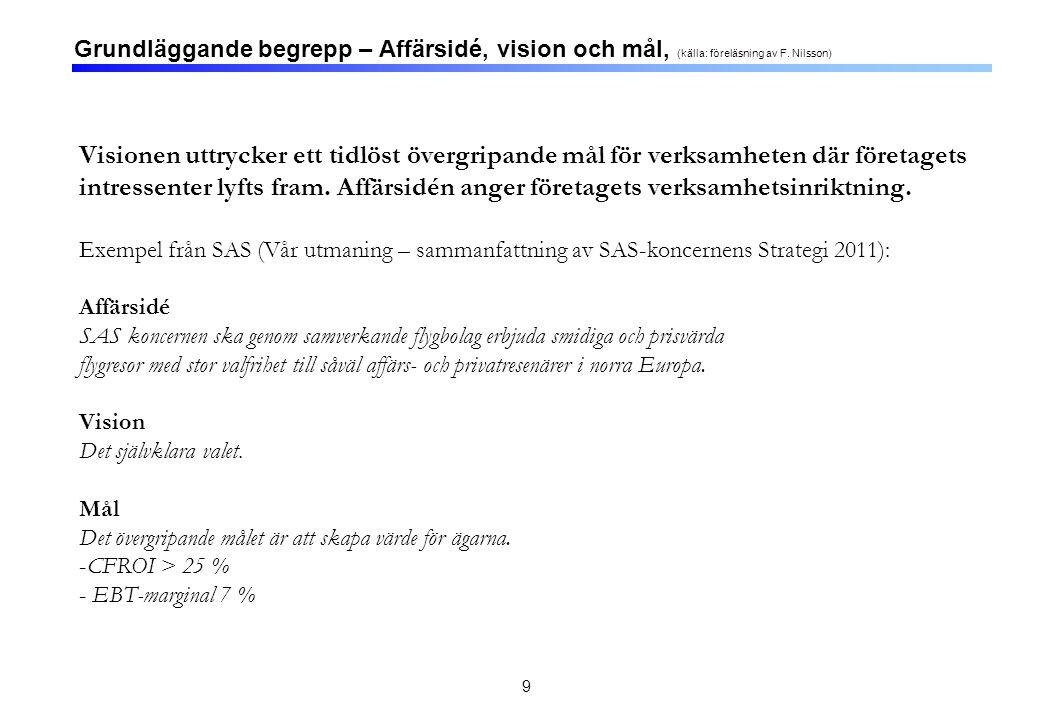 9 Grundläggande begrepp – Affärsidé, vision och mål, (källa: föreläsning av F. Nilsson) Visionen uttrycker ett tidlöst övergripande mål för verksamhet