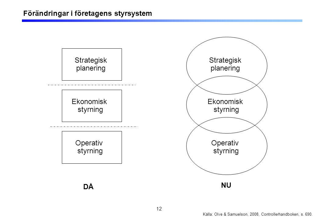 12 Förändringar i företagens styrsystem Strategisk planering Ekonomisk styrning Operativ styrning DÅ Strategisk planering Ekonomisk styrning Operativ