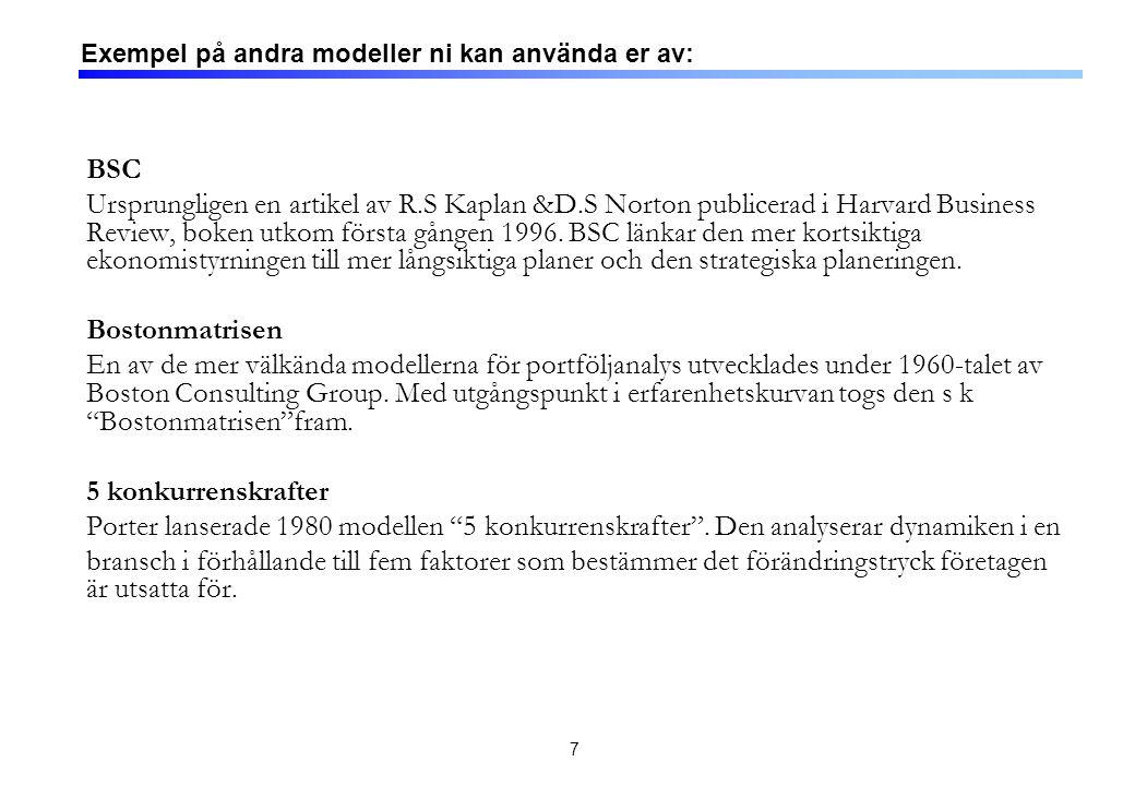 7 Exempel på andra modeller ni kan använda er av: BSC Ursprungligen en artikel av R.S Kaplan &D.S Norton publicerad i Harvard Business Review, boken u