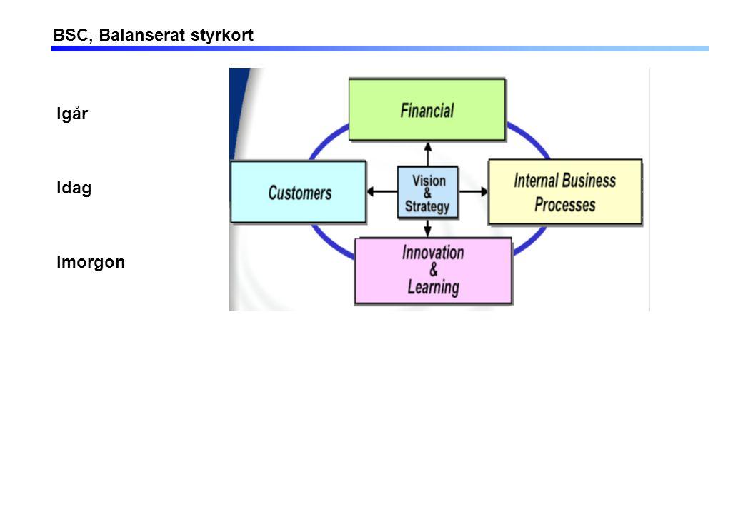 9 Grundläggande begrepp – Affärsidé, vision och mål, (källa: föreläsning av F.