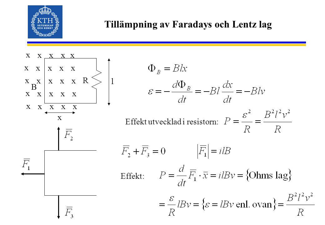 Tillämpning av Faradays och Lentz lag x x x x x x x x x x x x x x x x x x x x x x x x x R l B Effekt utvecklad i resistorn: Effekt: x