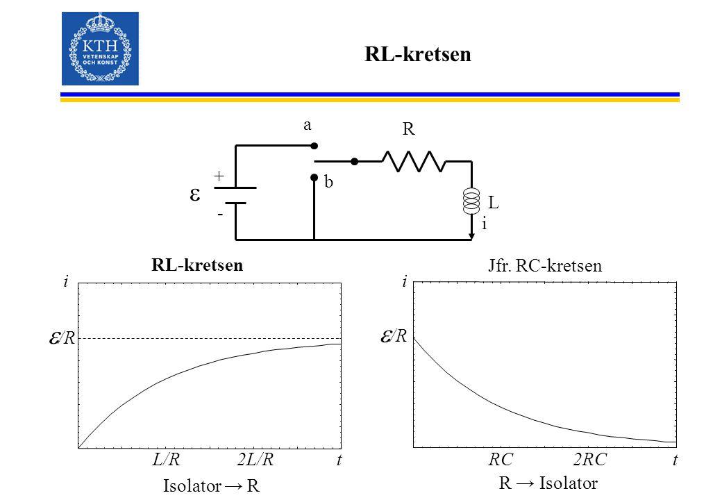 RL-kretsen L + - a b R i  i RCt2RC  /R R → Isolator Jfr. RC-kretsen