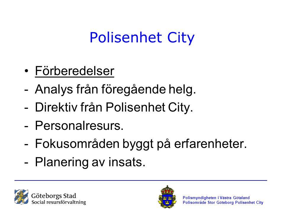 Polisenhet City Förberedelser -Analys från föregående helg. -Direktiv från Polisenhet City. -Personalresurs. -Fokusområden byggt på erfarenheter. -Pla