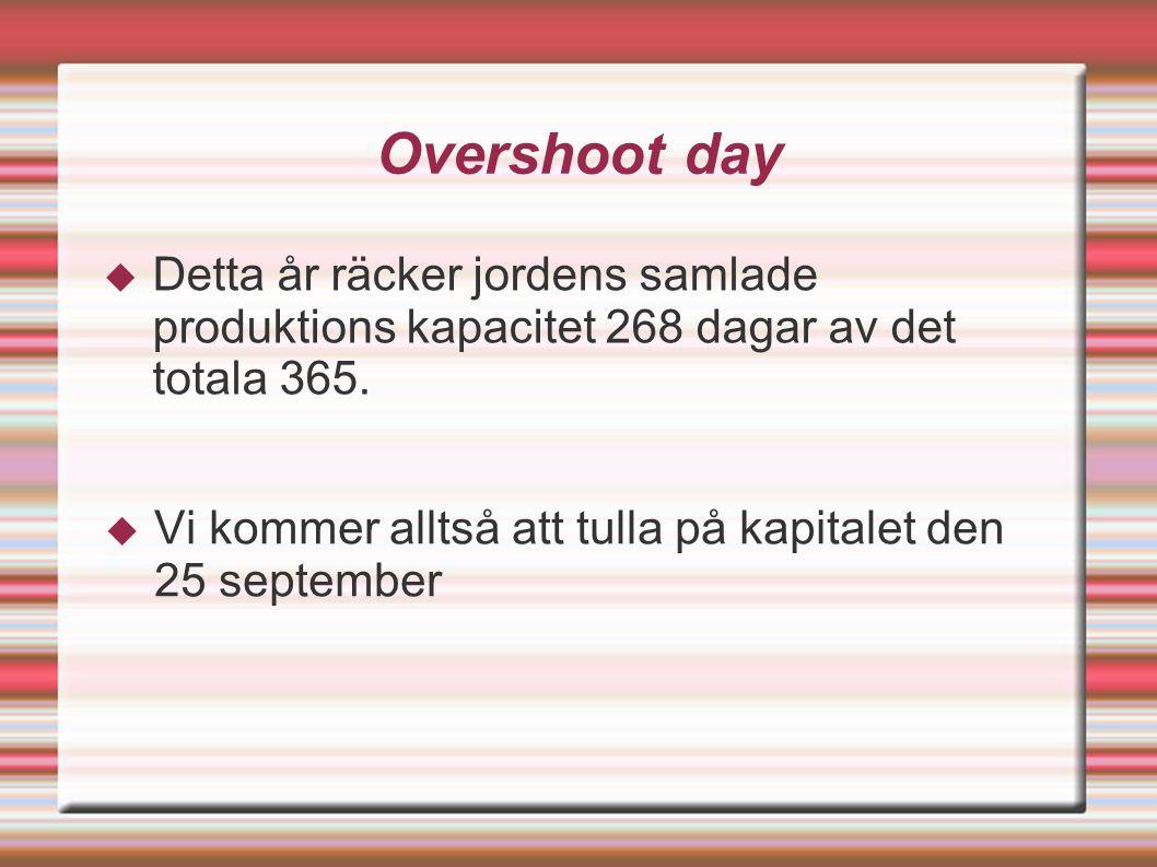 Overshoot day  Detta år räcker jordens samlade produktions kapacitet 268 dagar av det totala 365.
