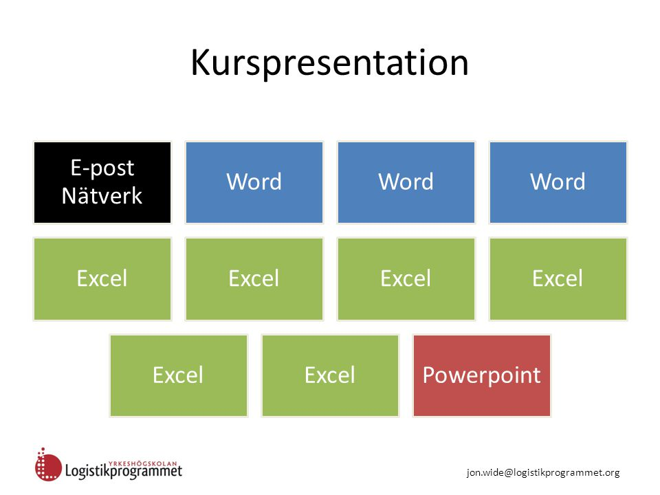 Kurspresentation E-post Nätverk Word Excel Powerpoint jon.wide@logistikprogrammet.org