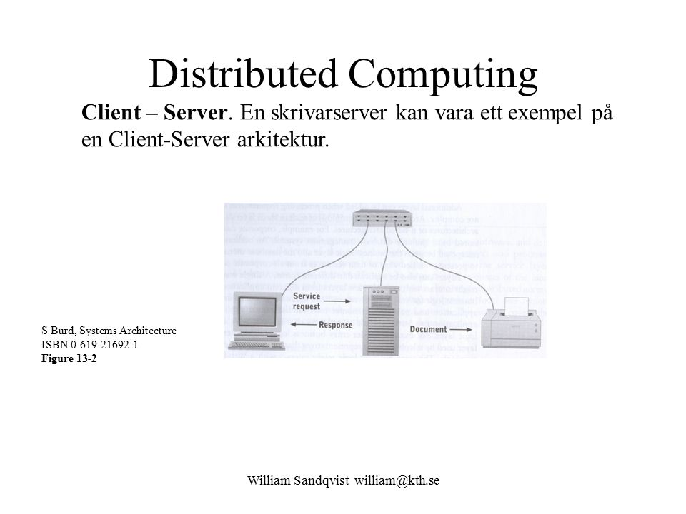 William Sandqvist william@kth.se Distributed Computing Client – Server.