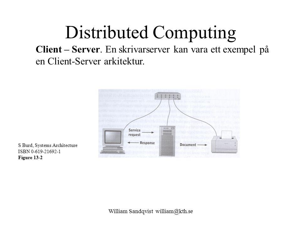William Sandqvist william@kth.se Client-Server trelager arkitektur Datalagret.