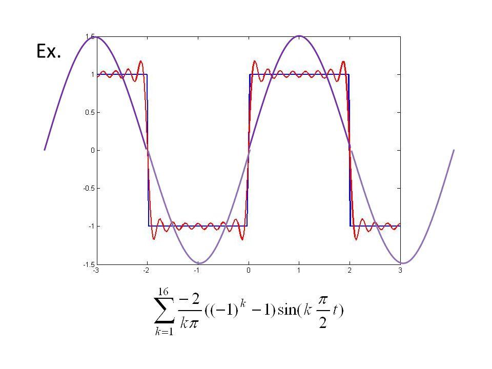 Vi kan betrakta en periodisk funktion som uppbyggd av egenfunktioner med olika frekvenser.