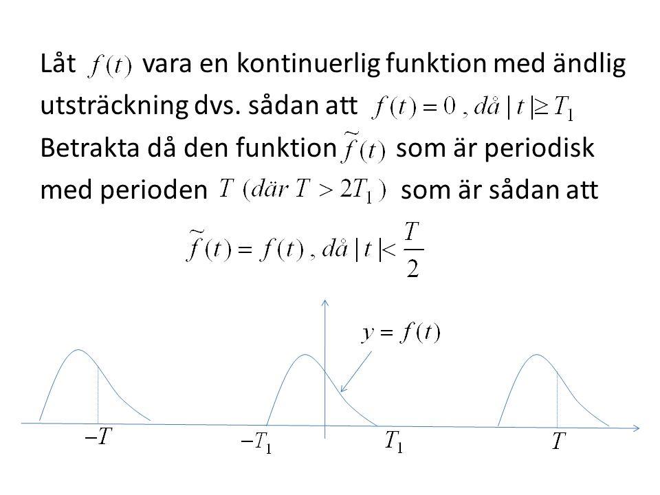 Låt vara en kontinuerlig funktion med ändlig utsträckning dvs. sådan att Betrakta då den funktion som är periodisk med perioden som är sådan att