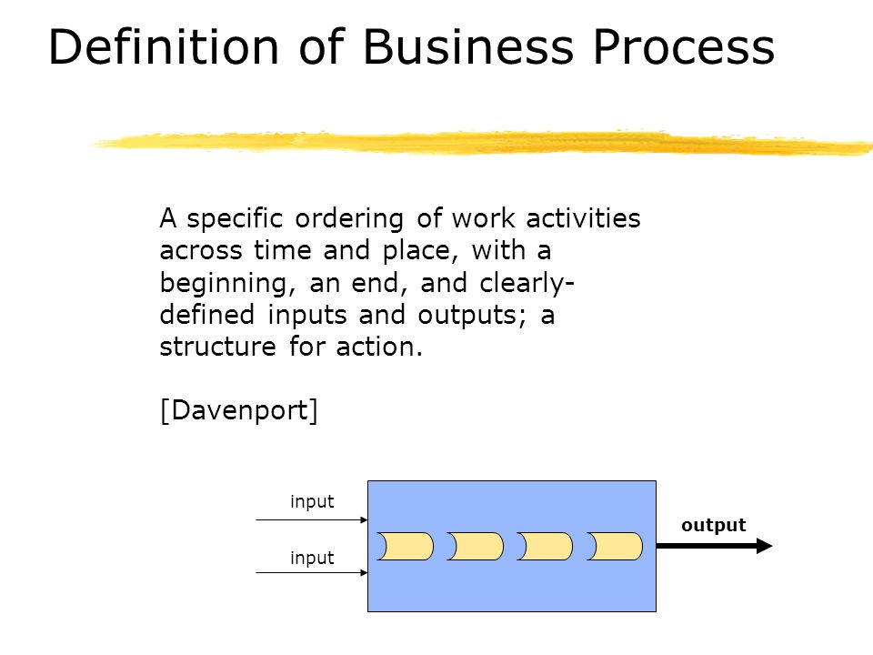 Basic Workflow Concepts Task - a logical unit of work that is carried out as a single whole Resource - a person or a machine that can perform specific tasks Activity - the performance of a task by a a resource Case - a sequence of activities performed to achieve some goal, an order, an insurance claim, a car assembly Work item - the combination of a case and a task that is just to be carried out Process - describes how a particular category of cases shall be managed Control flow construct - sequence, selection, iteration, parallelisation
