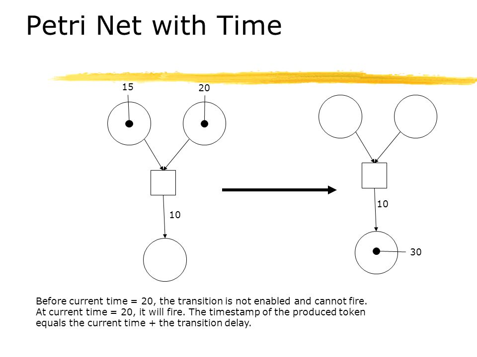 Petri Net with Time 15 20 10 Before current time = 20, the transition is not enabled and cannot fire. At current time = 20, it will fire. The timestam