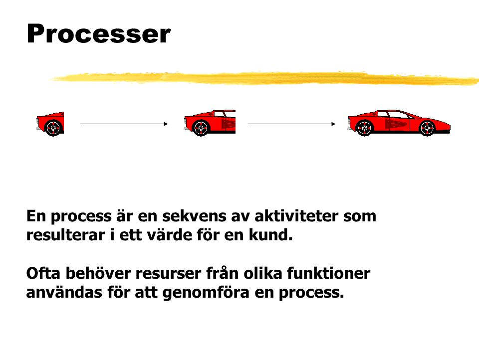 Processer En process är en sekvens av aktiviteter som resulterar i ett värde för en kund. Ofta behöver resurser från olika funktioner användas för att