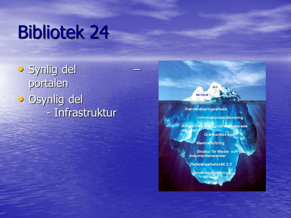 Bibliotek 24 Synlig del – portalen Synlig del – portalen Osynlig del - Infrastruktur Osynlig del - Infrastruktur