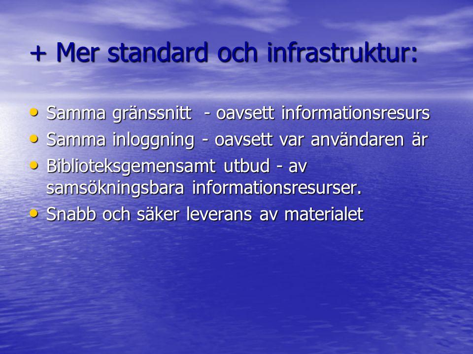 + Mer standard och infrastruktur: Samma gränssnitt - oavsett informationsresurs Samma gränssnitt - oavsett informationsresurs Samma inloggning - oavse