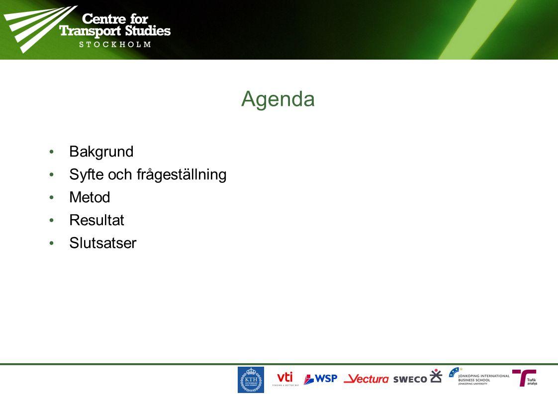 Bakgrund Syfte och frågeställning Metod Resultat Slutsatser Agenda