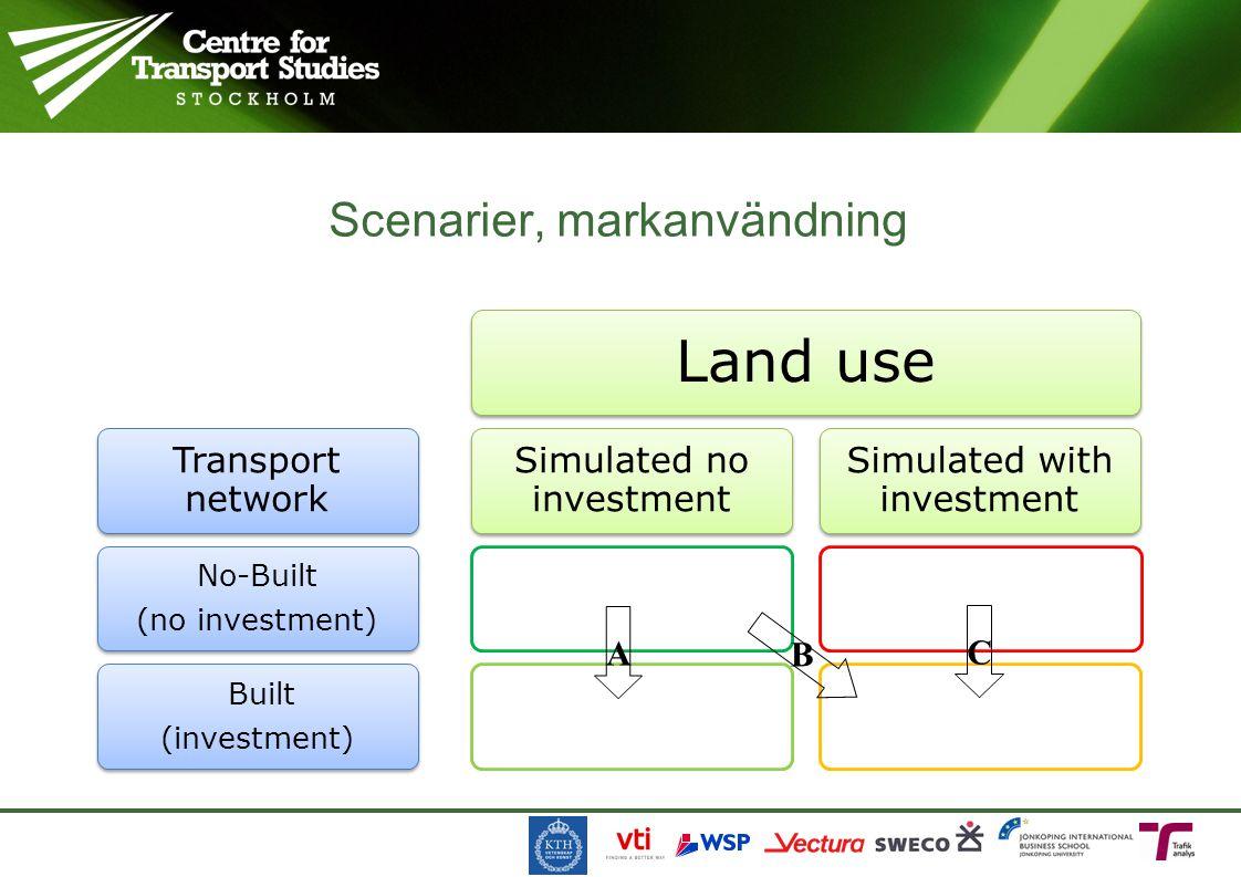 Scenarier, markanvändning Transport network No-Built (no investment) Built (investment) Land use Simulated no investment Simulated with investment C A