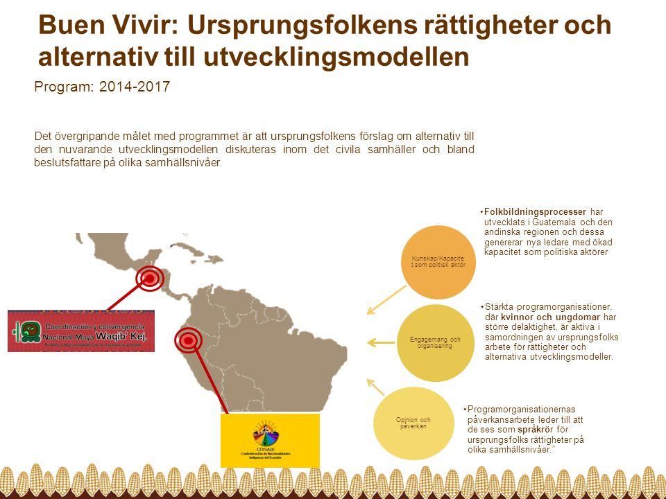 Buen Vivir: Ursprungsfolkens rättigheter och alternativ till utvecklingsmodellen Program: 2014-2017 Det övergripande målet med programmet är att ursprungsfolkens förslag om alternativ till den nuvarande utvecklingsmodellen diskuteras inom det civila samhäller och bland beslutsfattare på olika samhällsnivåer.