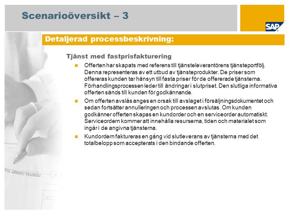 Scenarioöversikt – 3 Tjänst med fastprisfakturering Offerten har skapats med referens till tjänsteleverantörens tjänsteportfölj.